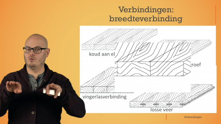 Verbindingstechnieken: breedteverbinding
